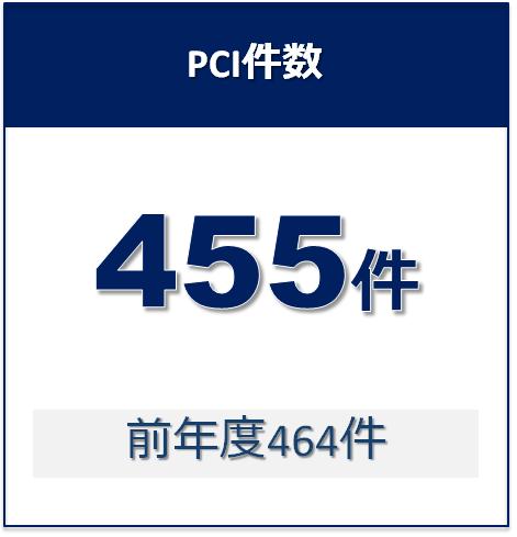 12_PCI