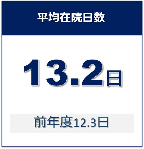 01_平均在院日数