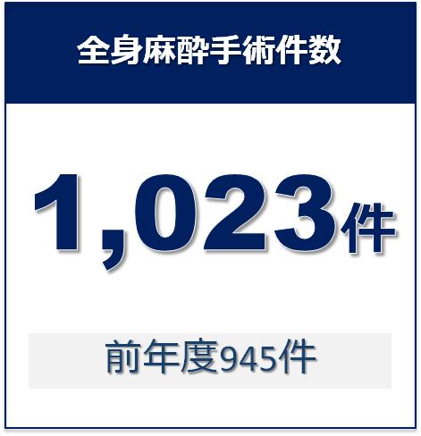 10_全身麻酔手術件数