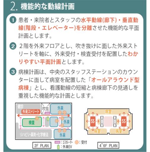 概要_2_機能的な動線計画