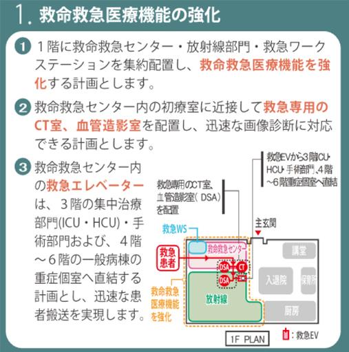 概要_1_救命救急医療機能の強化