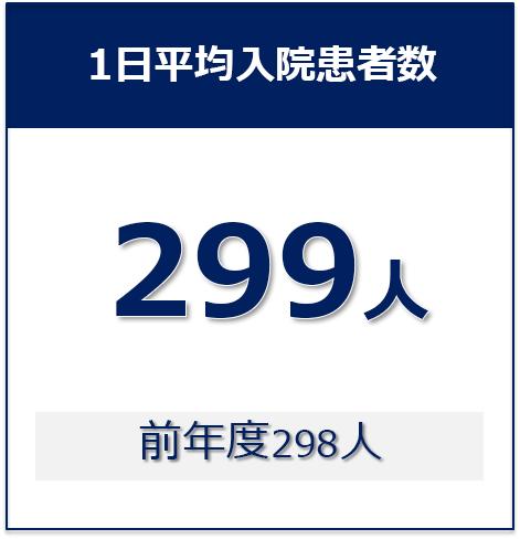 ⑤1日平均入院患者数2019年度