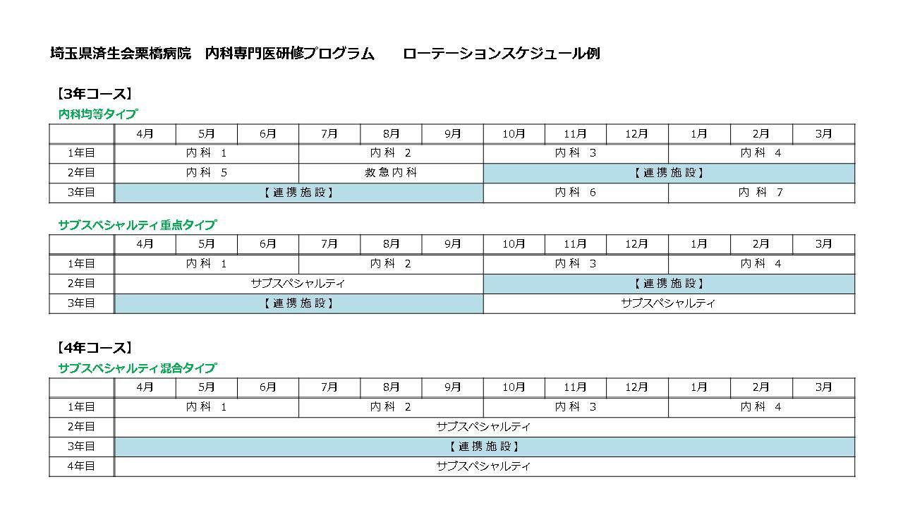 内科専門研修プログラム_ローテーションスケジュール例